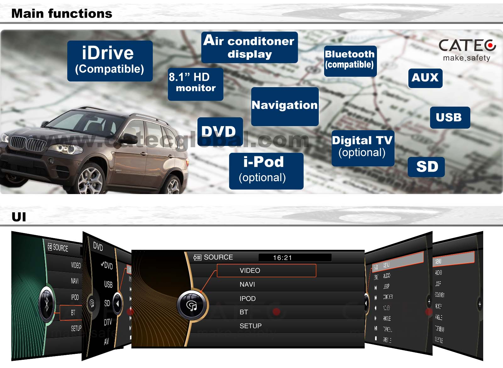 Main functions for BMW X5 car GPS navigation with DVD players
