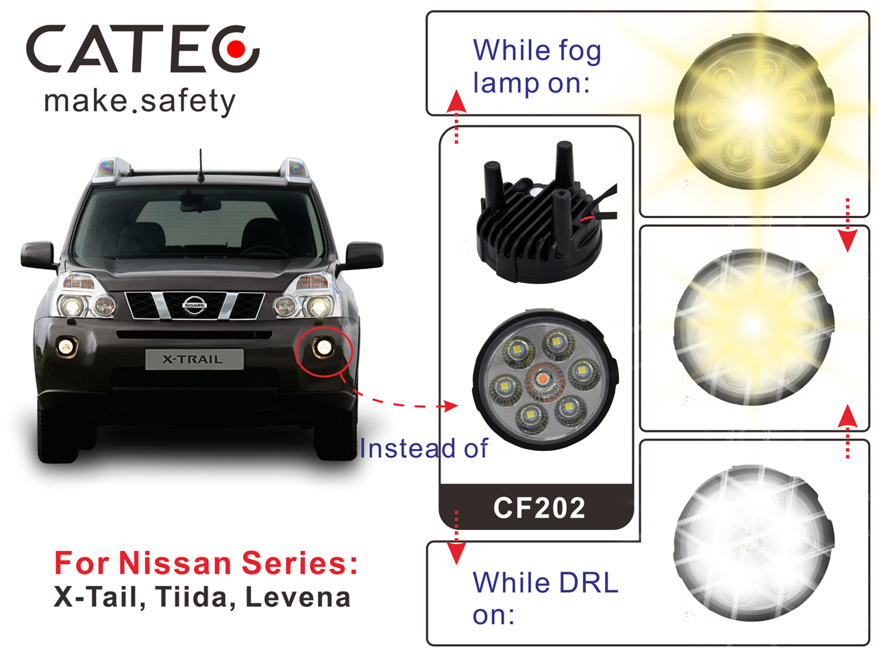 Nissan Tiida LED DRL fog lights installation
